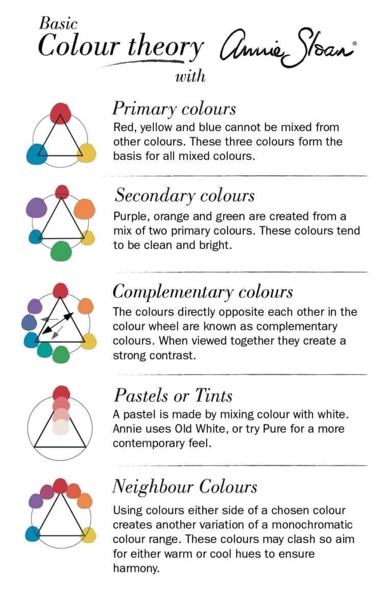 Annie-Sloan-Chalk-Paint-Colour-Card